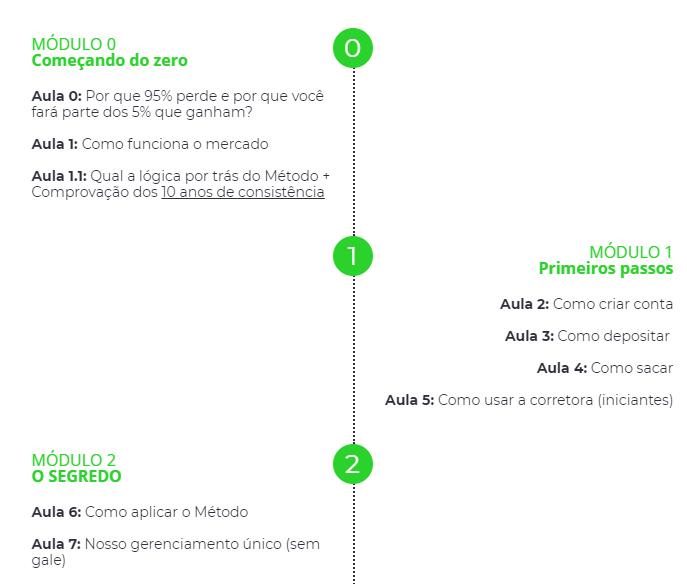 metodo trader milionario pdf