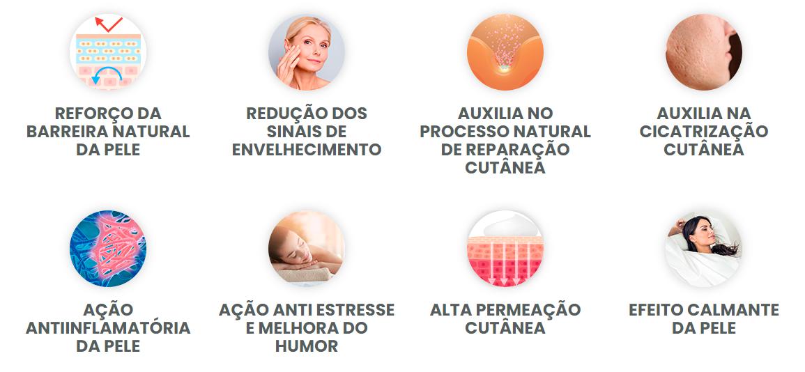 Skin Cba