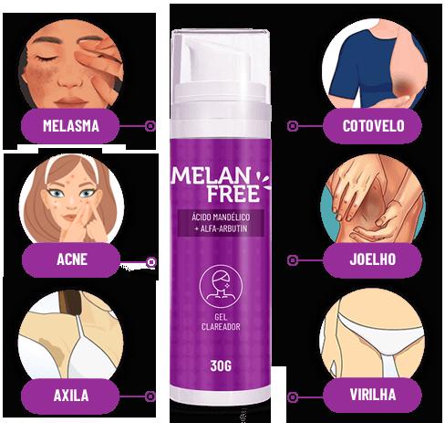 Melan Free Valor